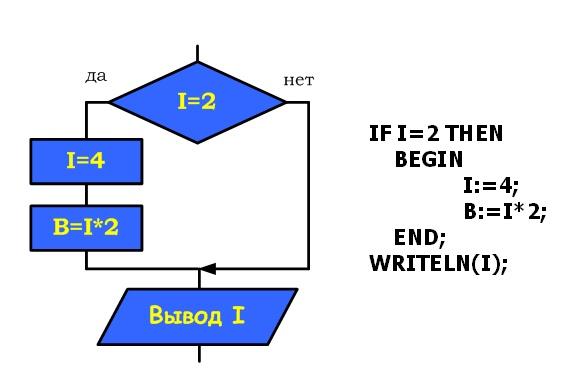 двухбайтовое число со знаком 0xabcd